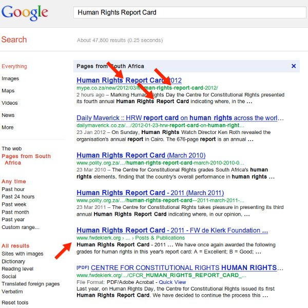 Human Rights Report Card