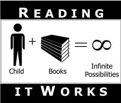 Reading Creates Infinite Possibilities and Opportunities