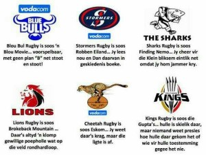 Super Rugby Explained
