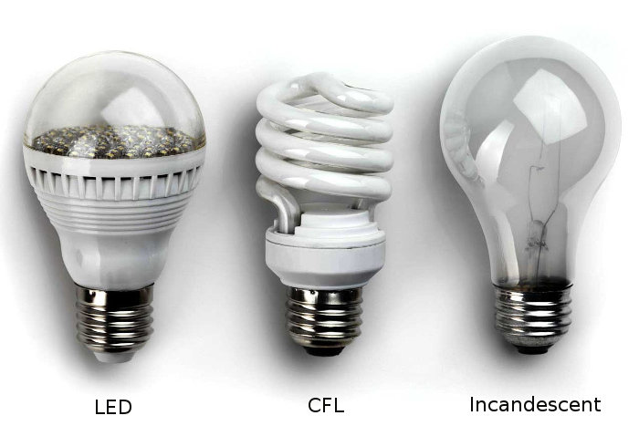 Sa cost comparison of led cfl and incandescent light bulbs Cost of light bulb