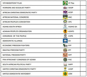 Municipal Elections Ballot Paper. Vote
