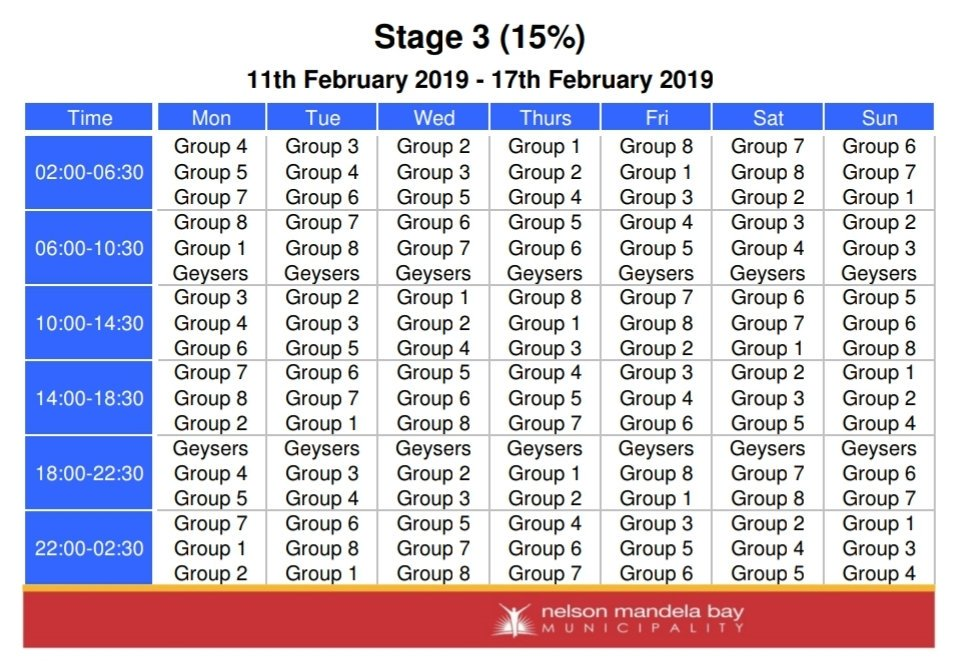 Stage 3 Loadshedding 12 February 2019